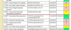 TPT-Yamaha2DP-NonABS