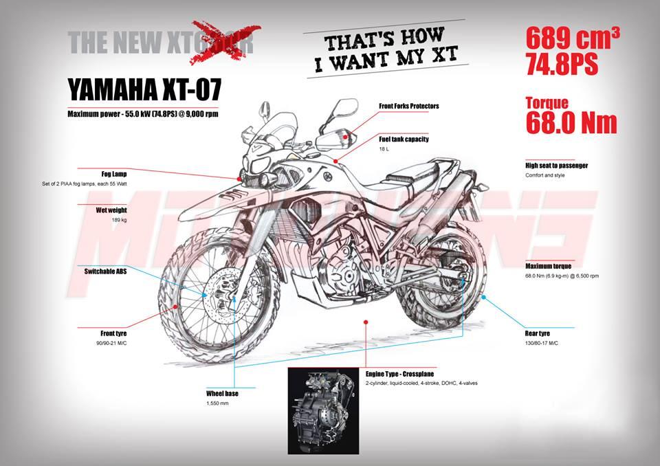 Yamaha Xlt Price